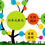 主动式学习方案(ALP)的沿革与发展方向